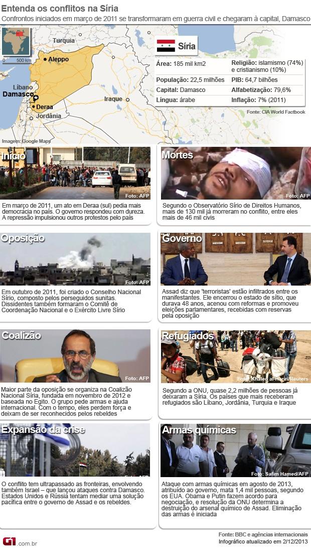 arte cronologia síria 31/12/2013 (Foto: 1)