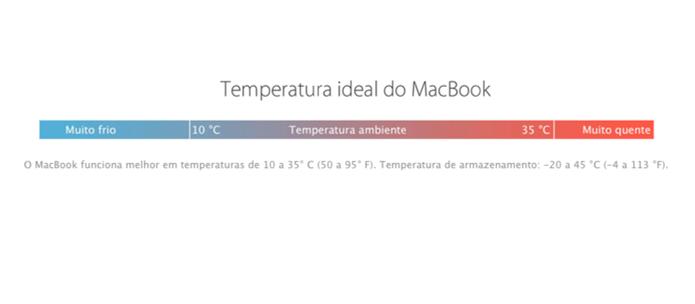 Medidor de temperatura do MacBook (Foto: Reprodução/Apple)