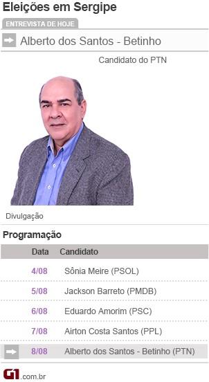 Betinho é um dos cinco candidatos ao governo (Foto: Arte/TV Sergipe)