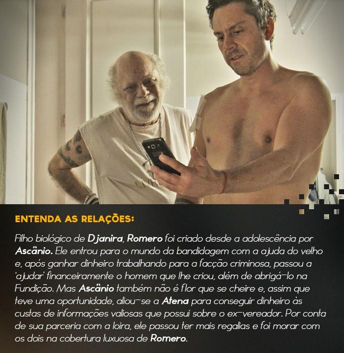 Entenda as relações - Romero e Ascânio/Atena (Foto: TV Globo)