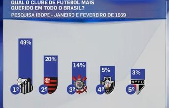 """Pesquisa com clubes em 69 mostrava Santos """"mais querido"""", à frente do Fla"""