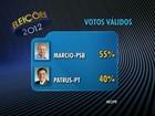 Lacerda tem 55%, e Patrus, 40% dos votos válidos em BH, diz Ibope