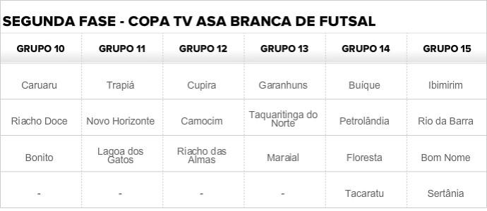Grupos segunda fase Copa TV Asa Branca de Futsal (Foto: GloboEsporte.com)