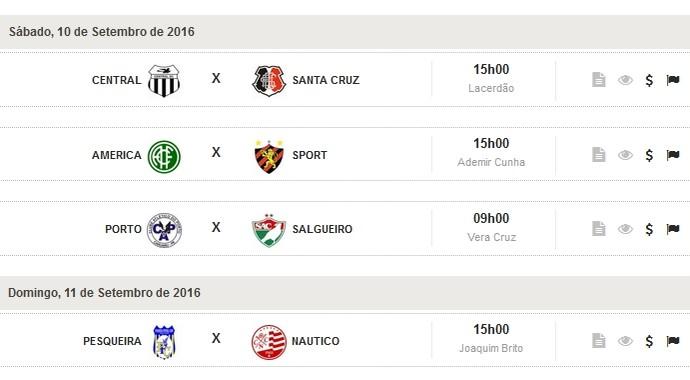 Partidas da quinta rodada do Campeonato Pernambucano Sub-20 (Foto: Reprodução / FPF)