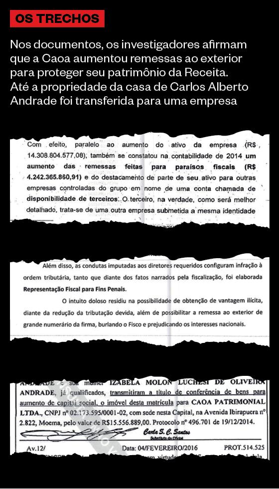 Trechos do documento sobre a Caoa  (Foto: Reprodução)