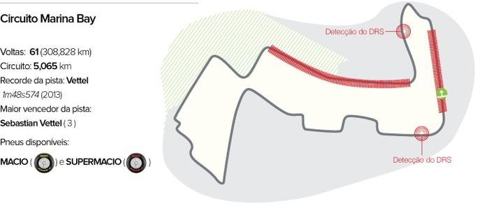 Circuito gp de cingapura  (Foto: Editoria de Arte)