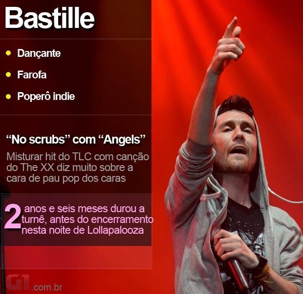 Bastille - Lollapalooza (Foto: G1)