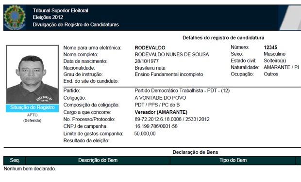 Ficha de Rodevaldo Nunes de Sousa no site do TSE (Foto: Reprodução)