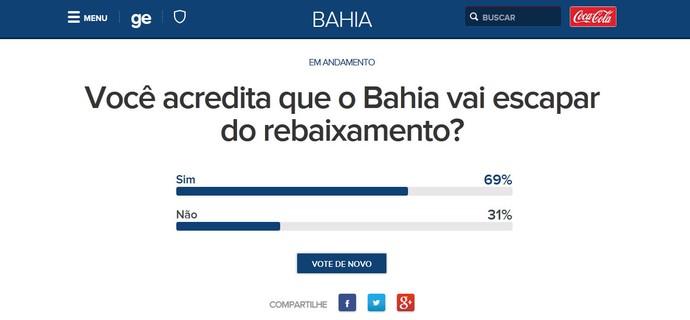 bahia enquete queda (Foto: Arte/ GloboEsporte.com)