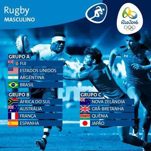 Grupos de Rugby na Olimpíada Rio 2016 - Masculino (Foto: Divulgação / RIO 2016)