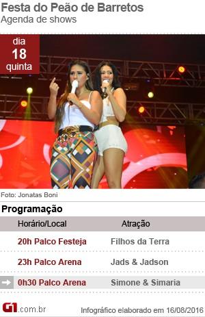 Simone e Simaria abrem 61ª Festa do Peão de Barretos  (Foto: Arte/G1)
