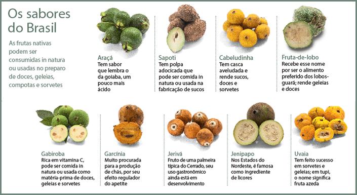 produtos-e-mercados-fruticultura-edicao-374-dezembro-2016 (Foto:  )