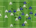 Real Madrid dá susto na Champions - problema de 2015 não é o 4-3-3 ou técnico, é a execução