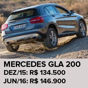 Mercedes GLA 200 (Foto: Divulgação)