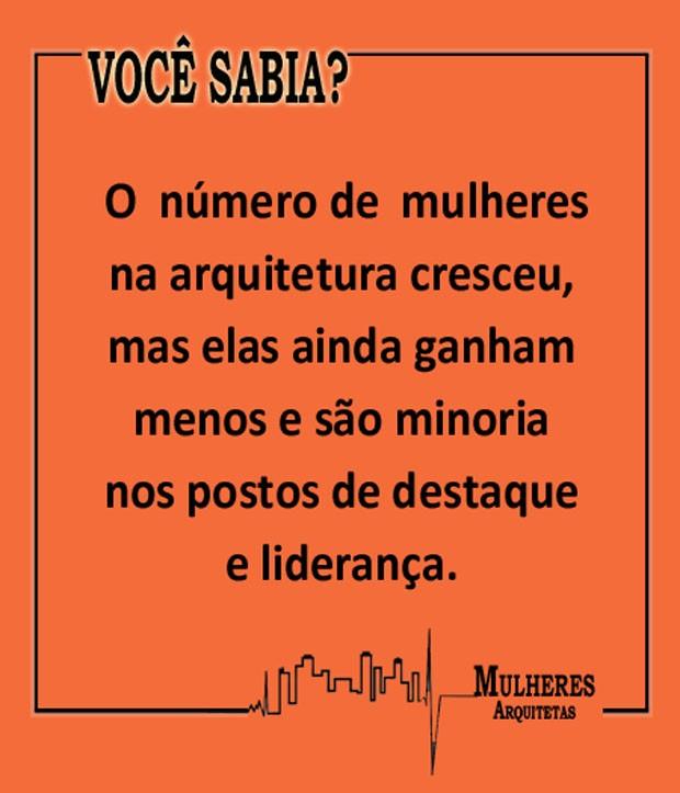 Onde estão as mulheres na arquitetura? (Foto: Divulgação)
