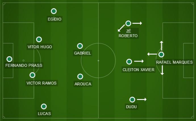 Palmeiras campinho com Cleiton Xavier (Foto: GloboEsporte.com)