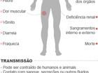 Prefeitura afirma que Manaus tem plano de contingência para ebola