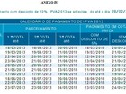 IPVA 2013 cai em média 4,6% na BA