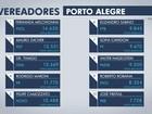 Veja os 36 vereadores eleitos em Porto Alegre