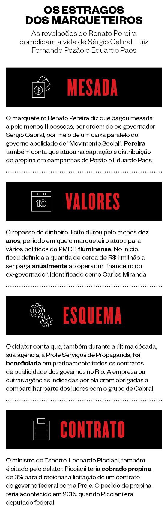 Os estragos dos marqueteiros (Foto: Revista ÉPOCA)