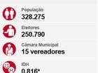 Eduardo Leite e Fernando Marroni disputam o 2º turno em Pelotas, RS