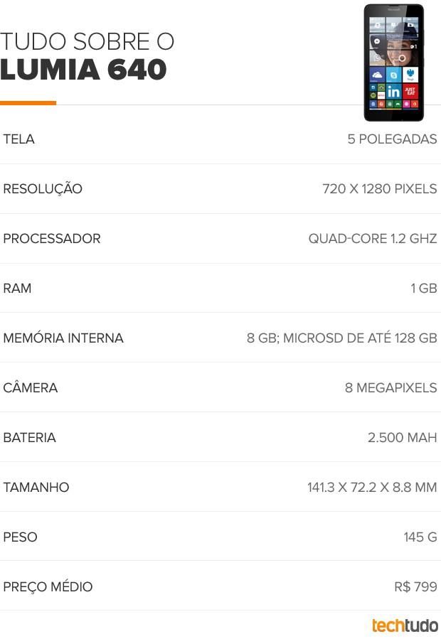 Lumia 640 (Foto: Arte/TechTudo)