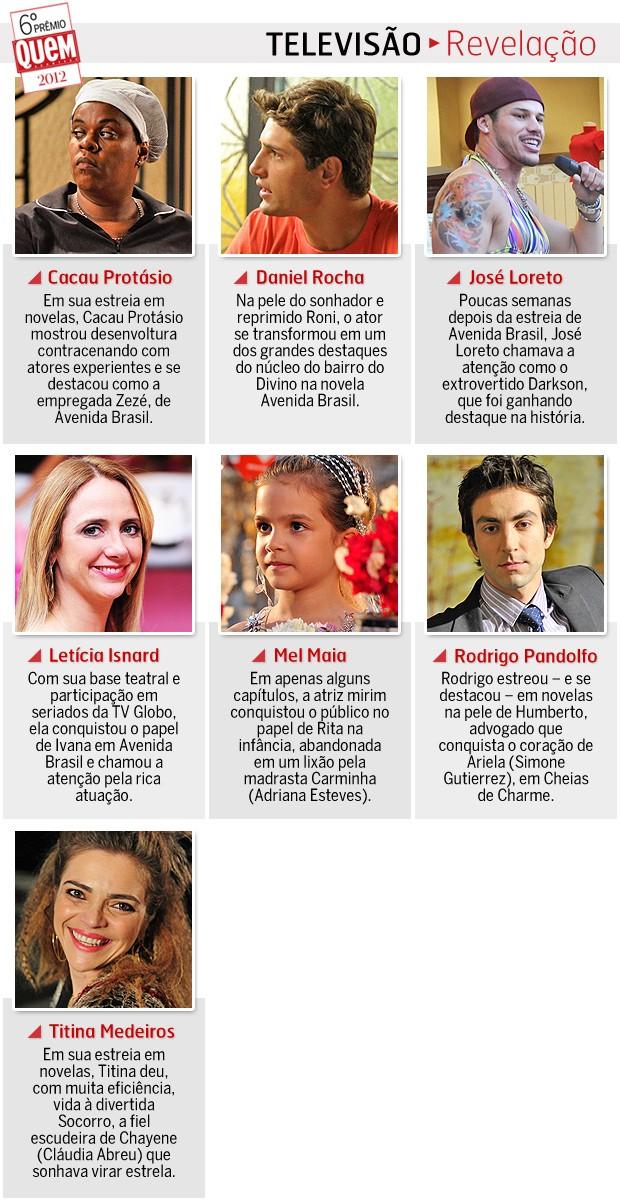 Revelação (Foto: Revista QUEM)