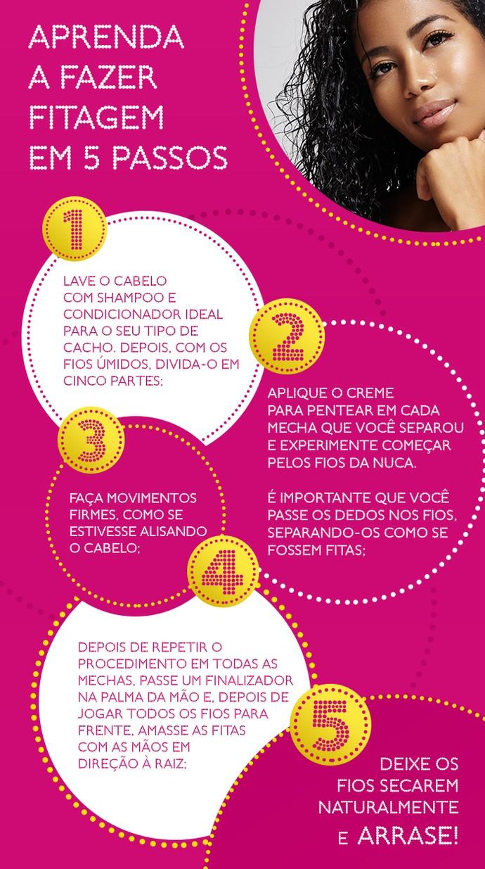 Infográfico - fitagem (Foto: Divulgação)