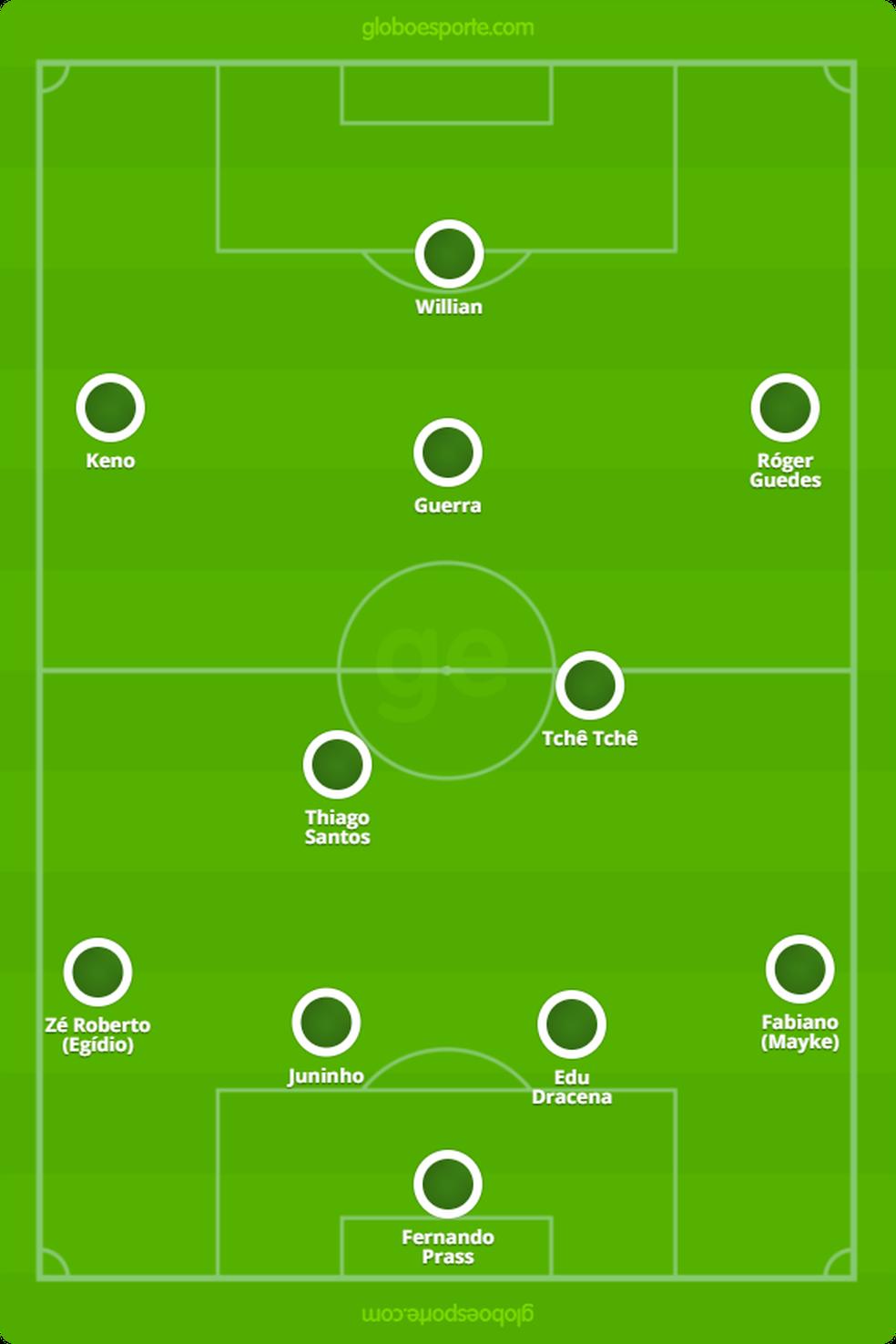 Provável escalação do Palmeiras contra o Santos (Foto: Reprodução)