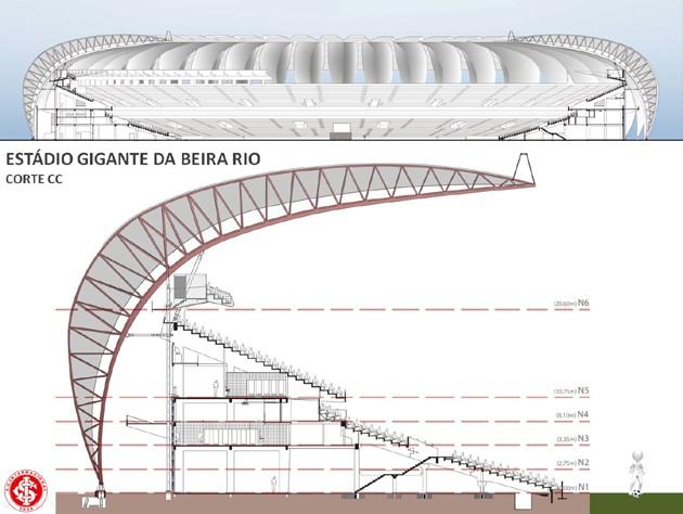 Projeto da nova cobertura do Beira-Rio (Foto:<a href='https://www.pasionfutbol.com/tags/ Inter'> Inter</a> / DVG)