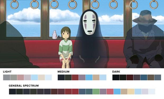 A Viagem de Chihiro (2001) de Hayao Miyazaki  (Foto: Movies in Color)