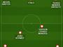 Mena e Hudson são relacionados pelo São Paulo para semifinal; veja a lista