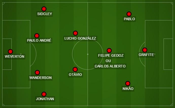 Atlético-PR campinho Millonarios (Foto: GloboEsporte.com)
