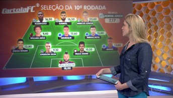 Confira a seleção da 10ª rodada do Cartola FC