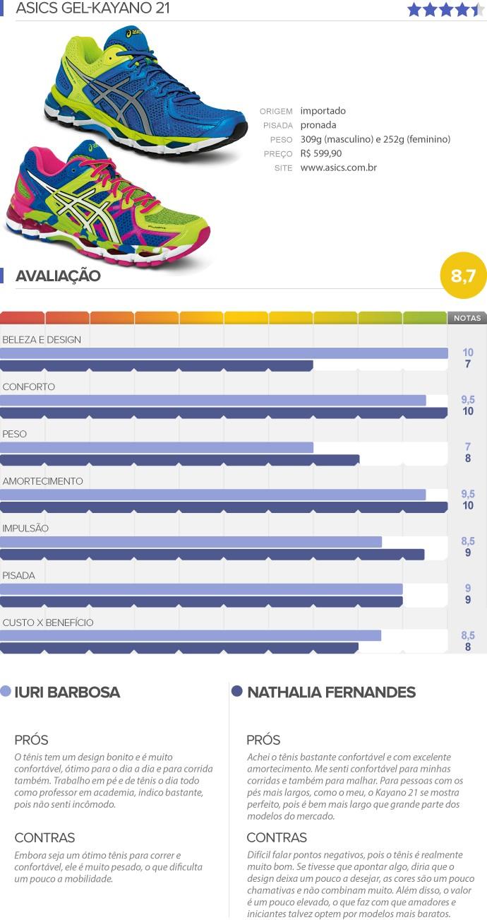 euatelta testamos tenis kayano (Foto: eu atleta)