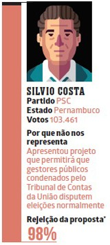(Foto: Raul Aguiar/ Editora Globo)