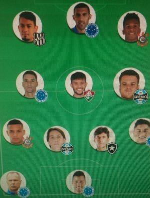 BLOG: Dicas Rodada #6: Grêmio, Cruzeiro e Jô, mito dos clássicos, são as apostas no Cartola FC