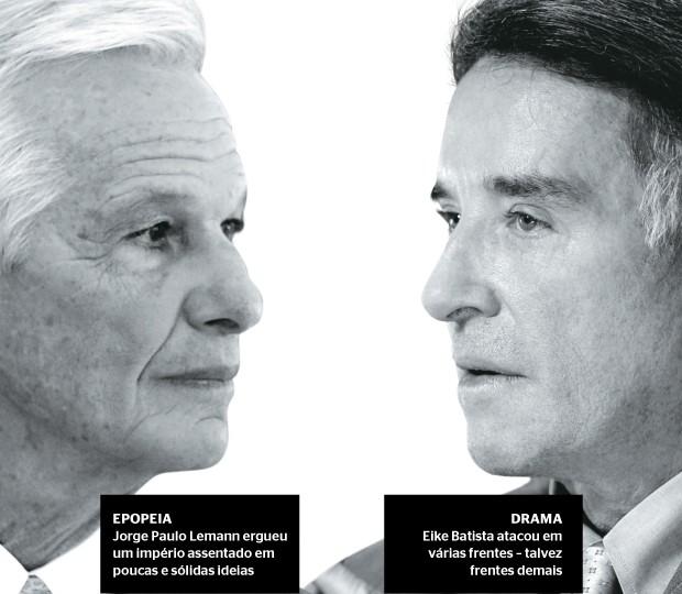 Vidas paralelas: Jorge Paulo Lemann e Eike Batista