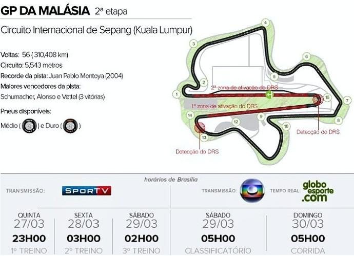 Horários GP da Malásia Voando Baixo (Foto: Editoria de Arte)