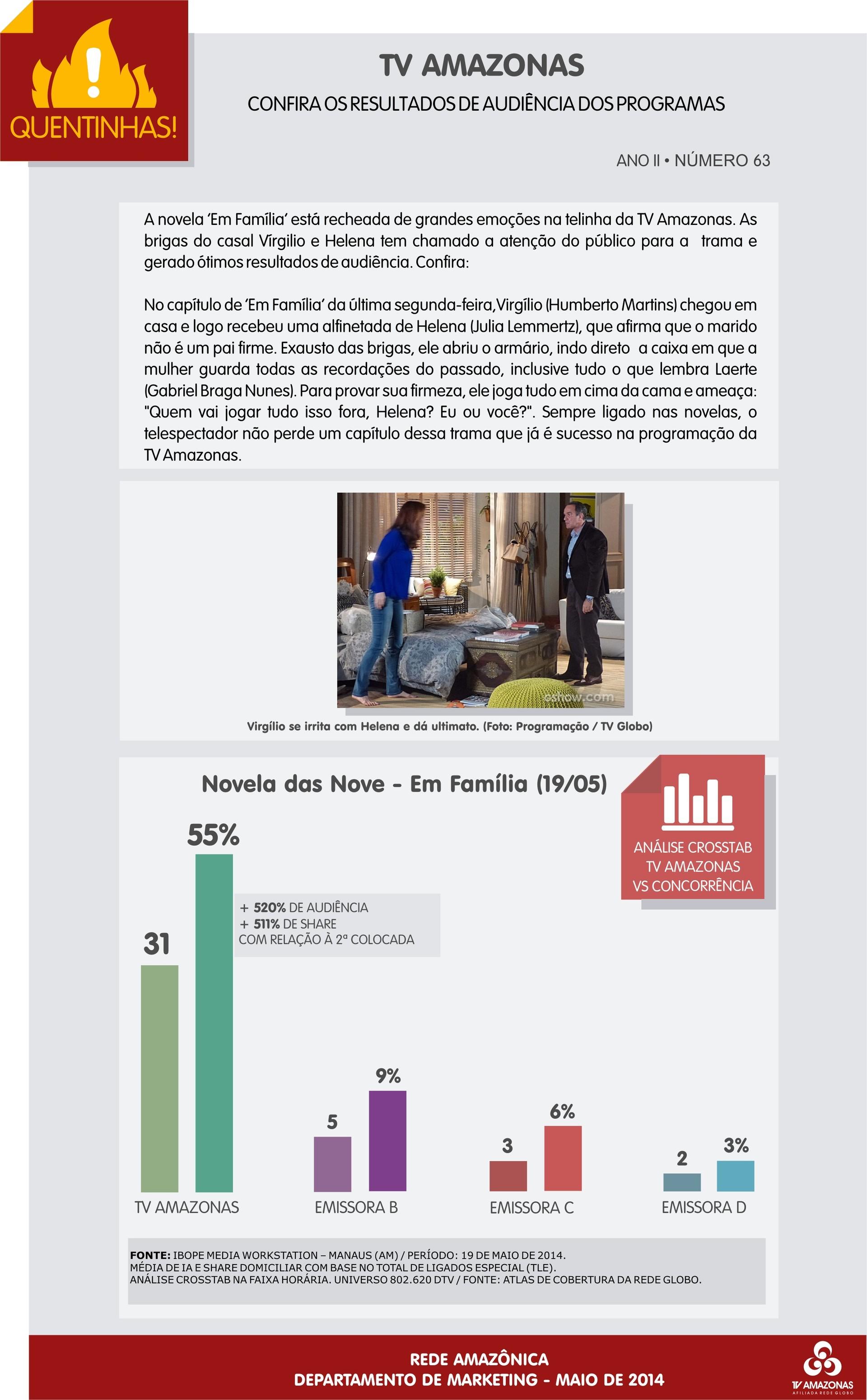 TV Amazonas: saiba como foi a audiência de 'Em Família' (Foto: TV Amazonas)
