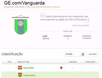 Cartola GE.com/Vanguarda (Foto: Reprodução/ CartolaFC)