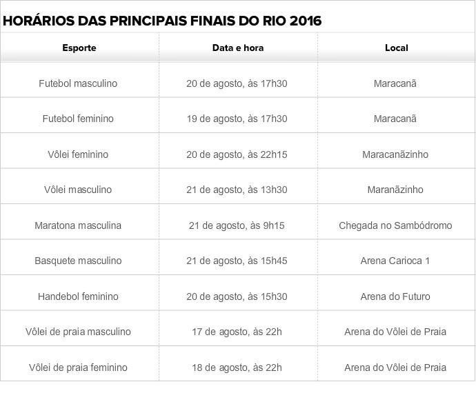 Tabela horários Rio 2016 (Foto: Divulgação)