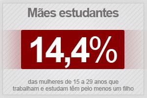 IBGE divulgou novos dados da Pnad 2013 (Foto: Editoria de Arte/G1)