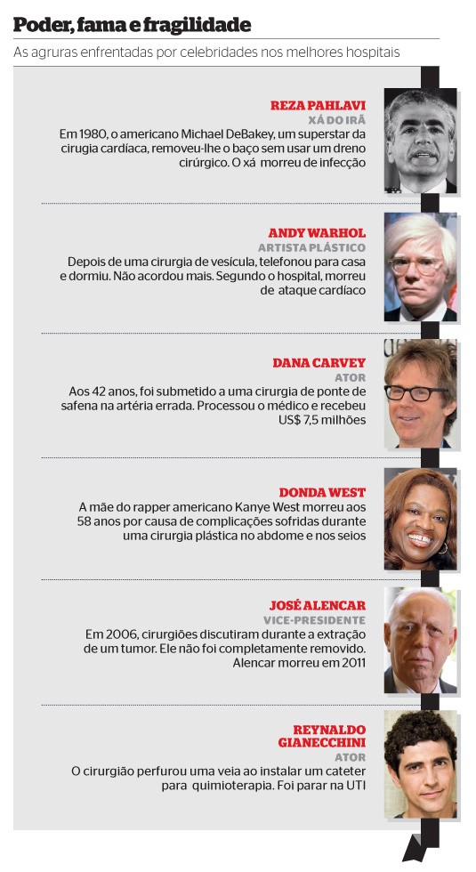 AFP, Getty Images (3) e Ed. Globo (2))