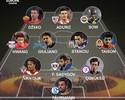 Giuliano e Taison entram para a seleção da semana na Liga Europa