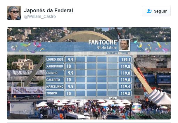 meme carnaval 14 (Foto: Reprodução/Twitter)