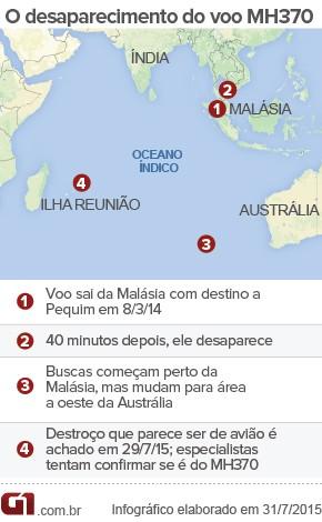 Desaparecimento do voo MH370 mapa 290 (Foto: Editoria de Arte/G1)