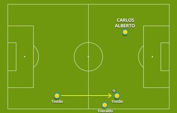 Da defesa ao ataque: os cinco passos até o golaço de Carlos Alberto Torres