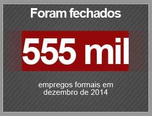 Foram fechados 555 mil empregos formais em dezembro de 2014 (Foto: G1)