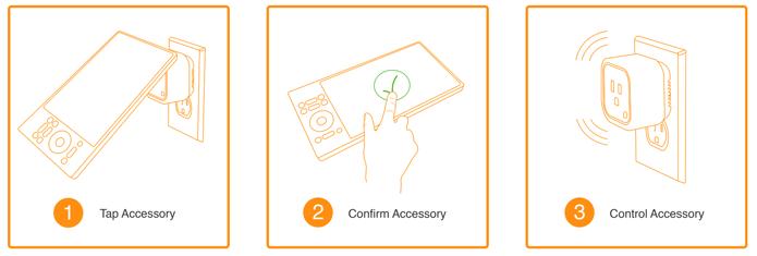 Oomi permite adicionar novos aparelhos com facilidade (Foto: Reprodução/Indiegogo)